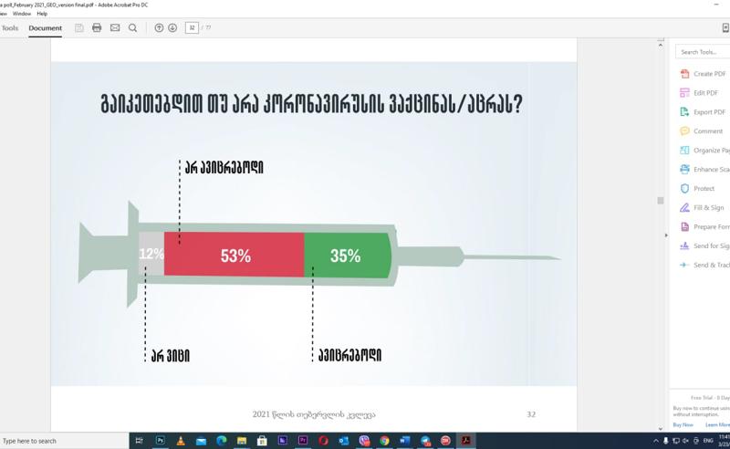 მოსახლეობის  53% კორონავირუსის აცრის გაკეთებას არ აპირებს -NDI